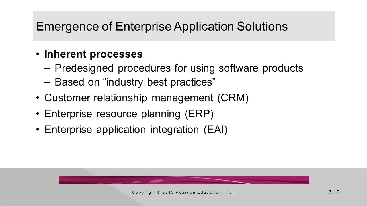 Emergence of Enterprise Application Solutions