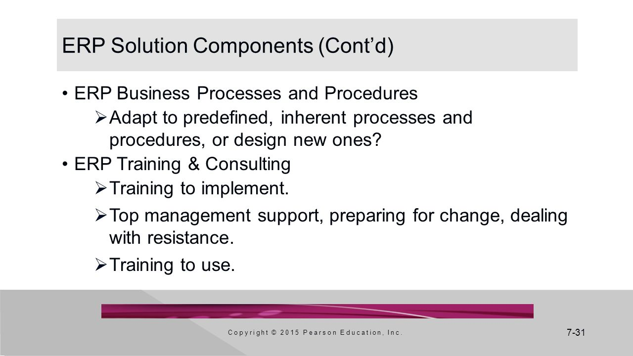 ERP Solution Components (Cont'd)