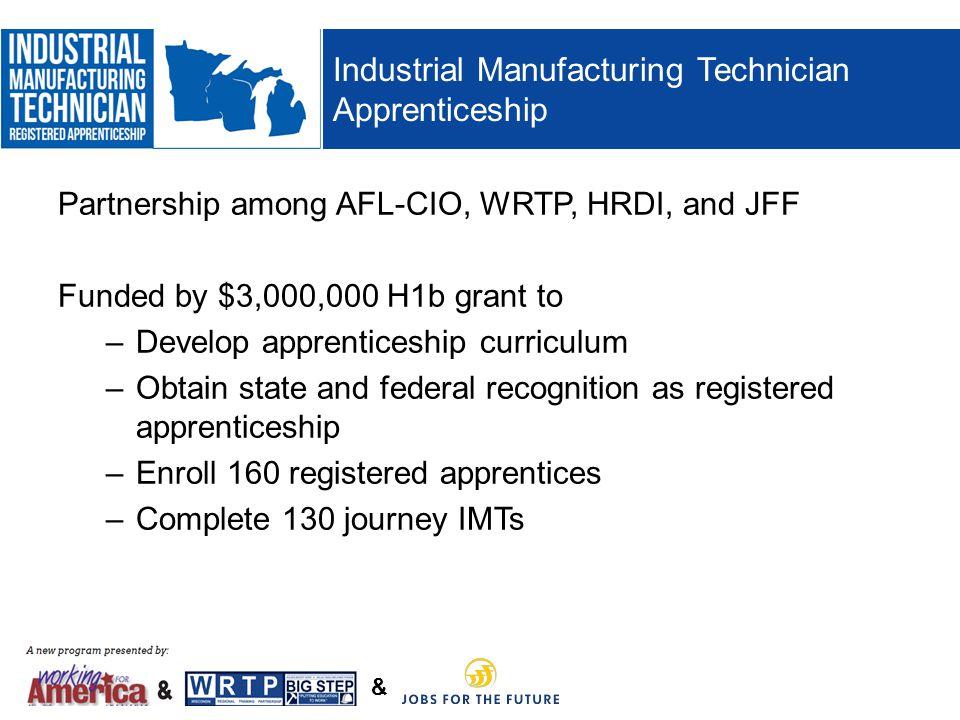 Industrial Manufacturing Technician Apprenticeship