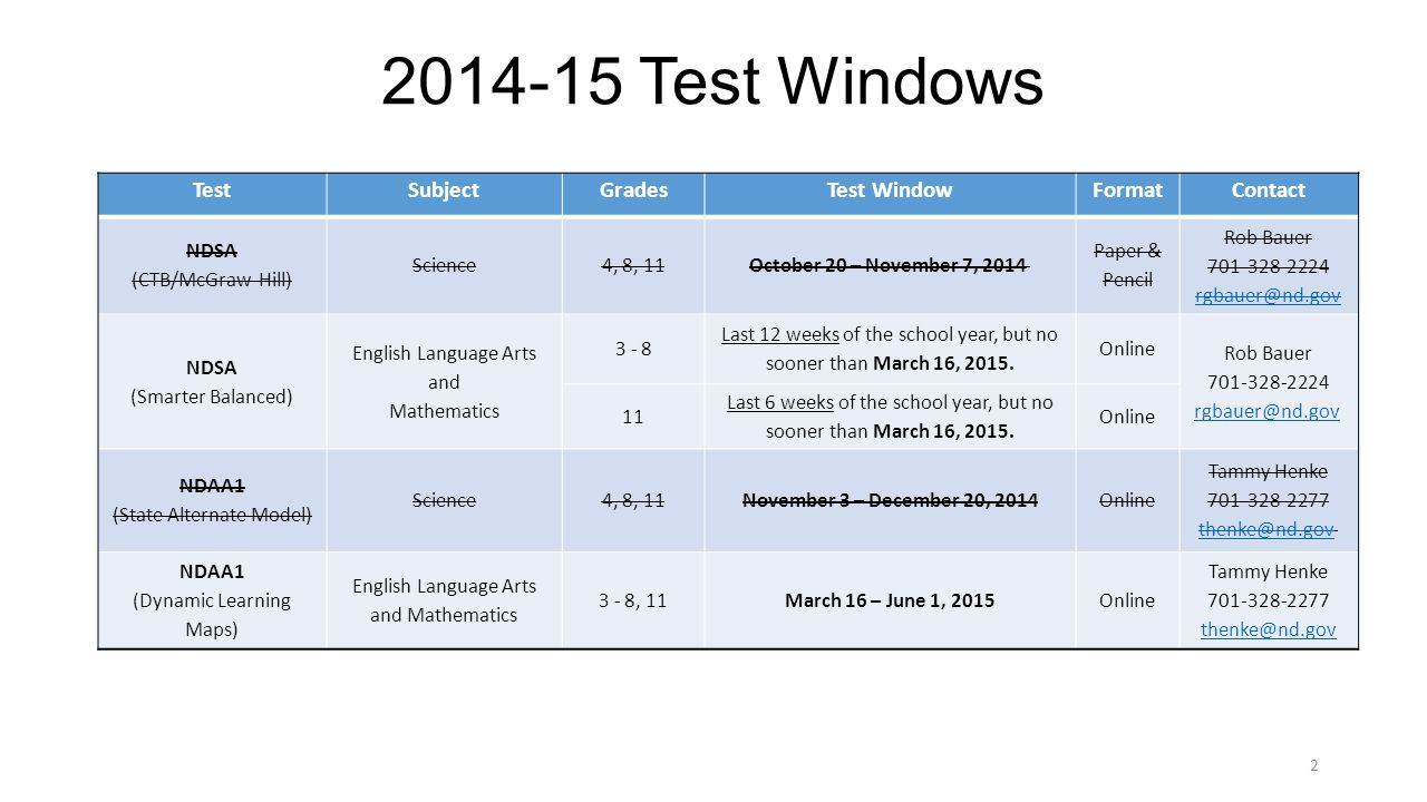 2014-15 Test Windows Test Subject Grades Test Window Format Contact