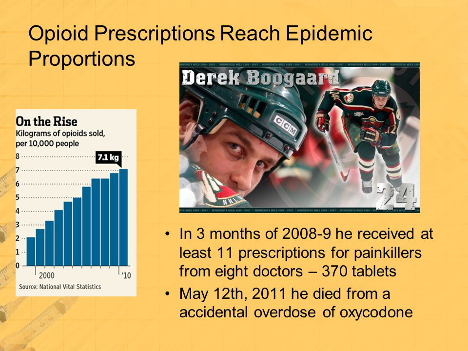 Opioid Prescriptions Reach Epidemic Proportions