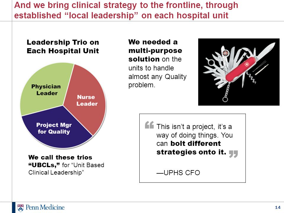 And we bring clinical strategy to the frontline, through established local leadership on each hospital unit