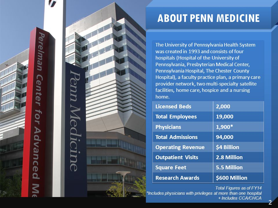 ABOUT PENN MEDICINE Licensed Beds 2,000 Total Employees 19,000
