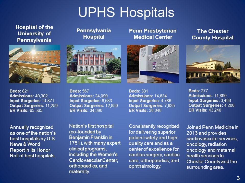 Hospital of the University of Pennsylvania