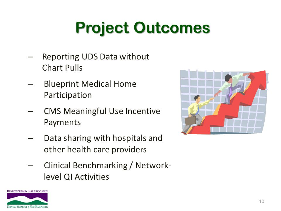 Project Outcomes Reporting UDS Data without Chart Pulls