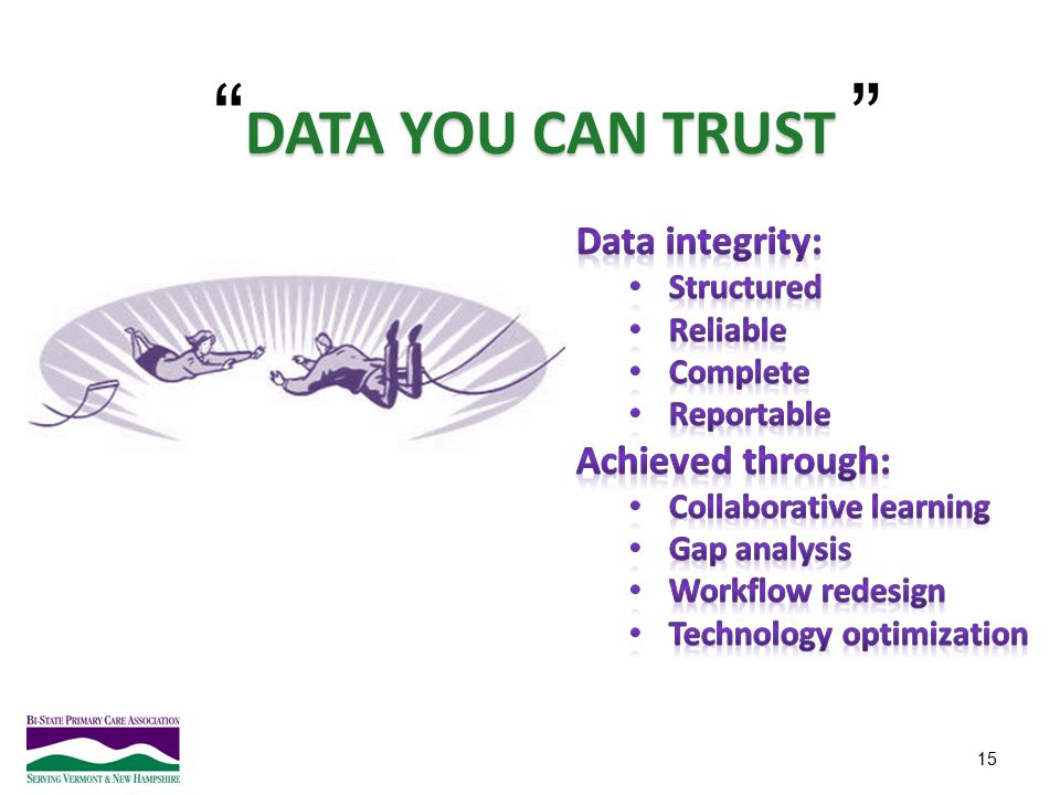 Data You Can Trust Data integrity: Achieved through: Structured
