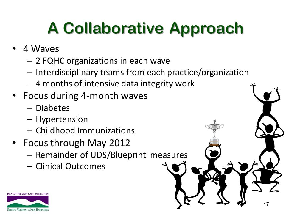 A Collaborative Approach