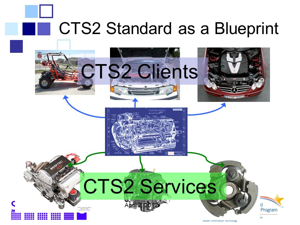 CTS2 Standard as a Blueprint