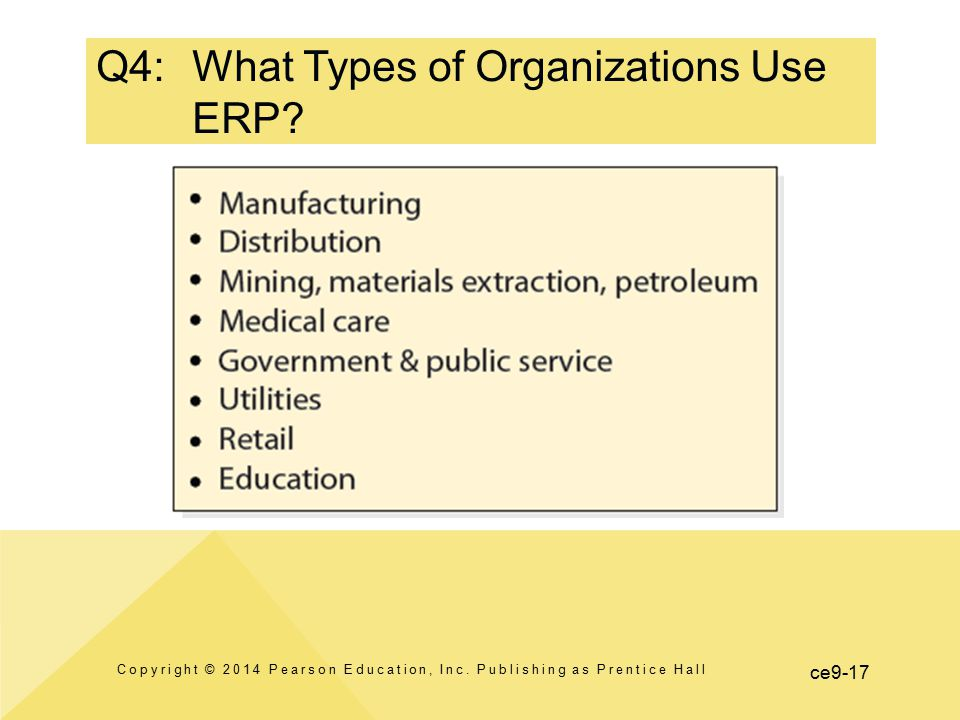 Q4: What Types of Organizations Use ERP