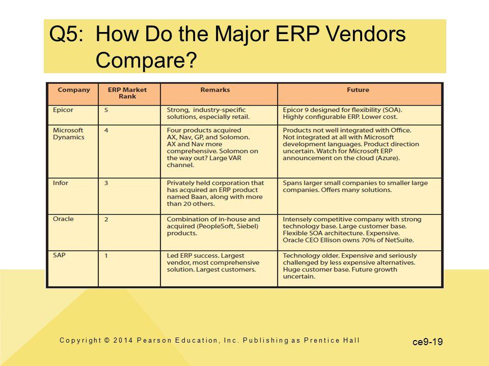 Q5: How Do the Major ERP Vendors Compare