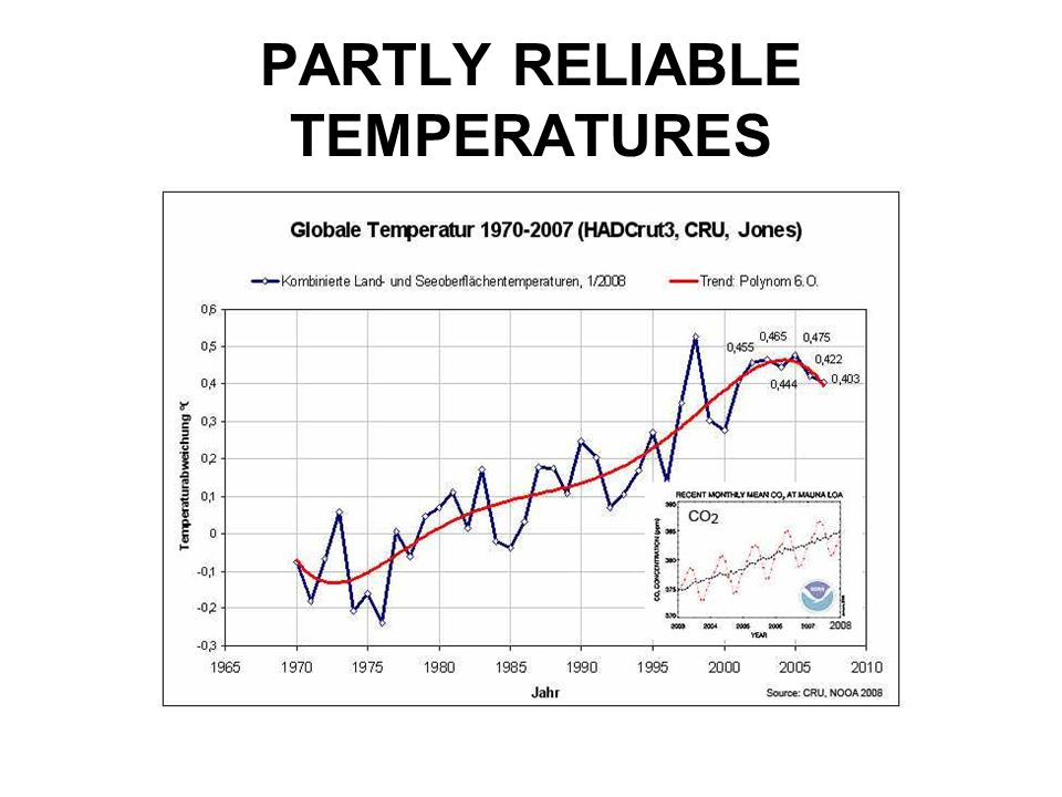 PARTLY RELIABLE TEMPERATURES