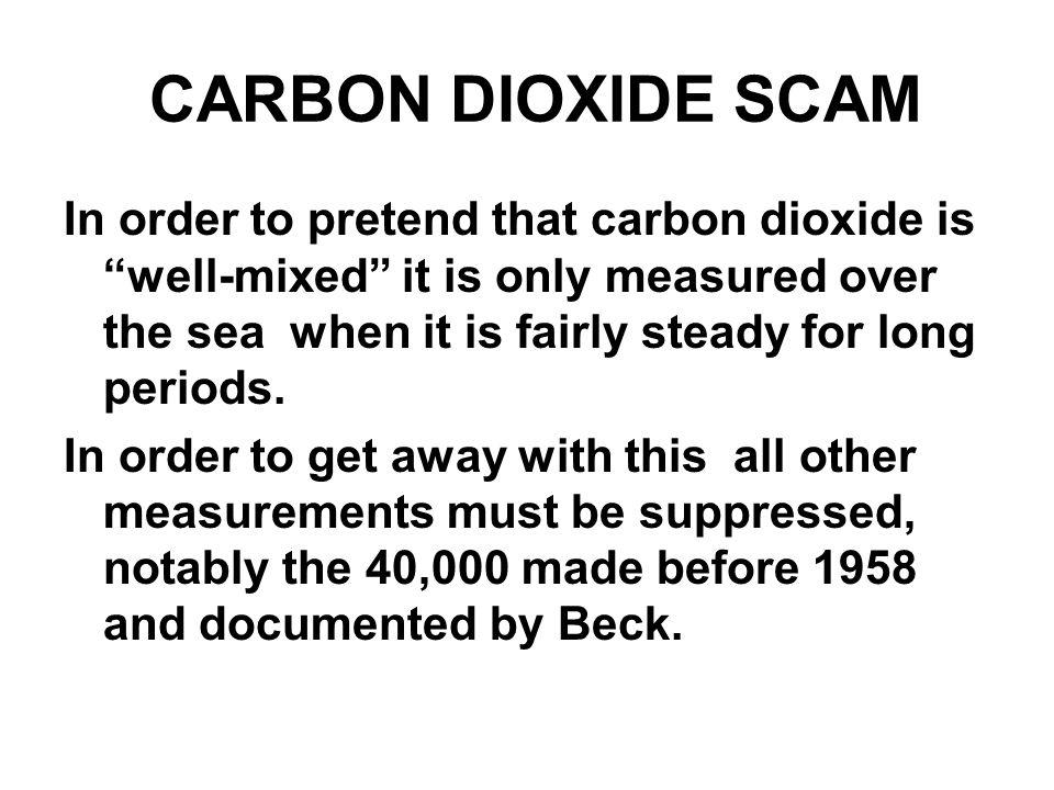 CARBON DIOXIDE SCAM