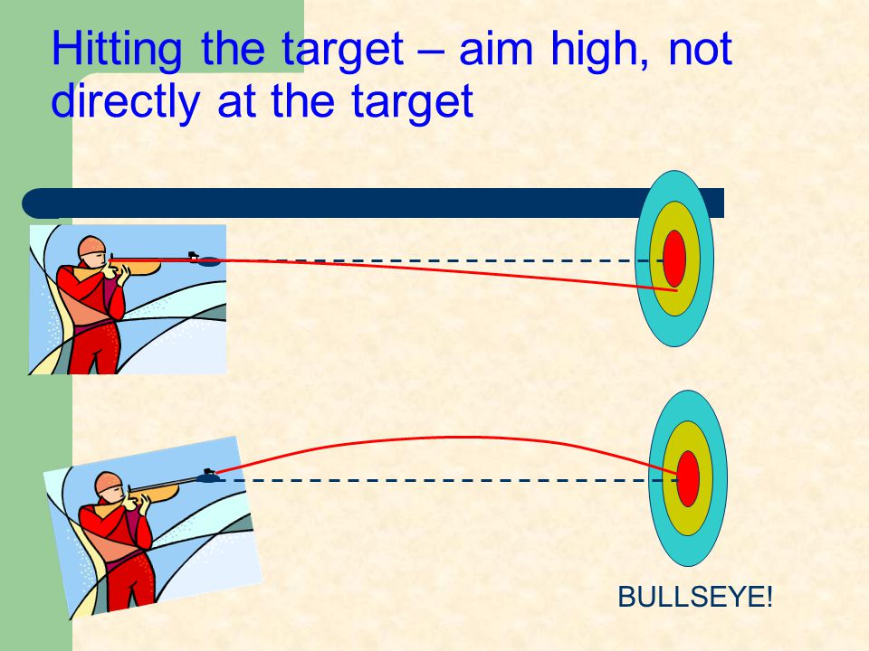 Hitting the target – aim high, not directly at the target