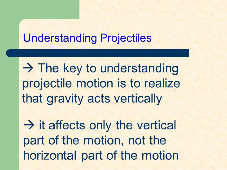 Understanding Projectiles