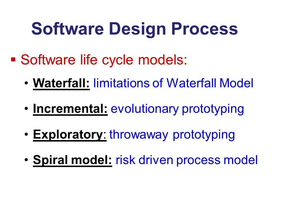 Software Design Process