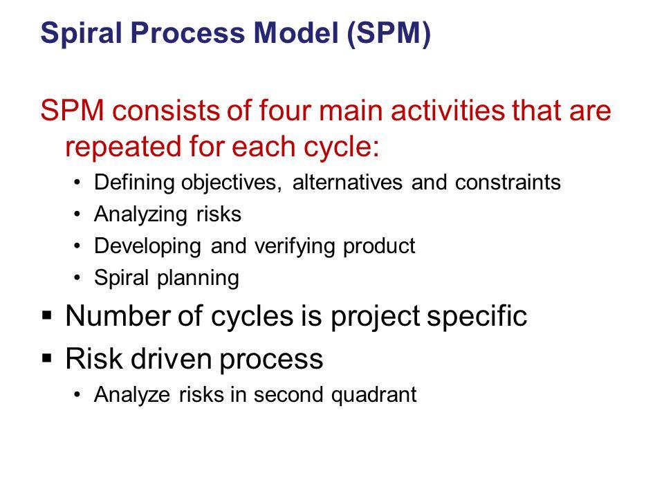 Spiral Process Model (SPM)