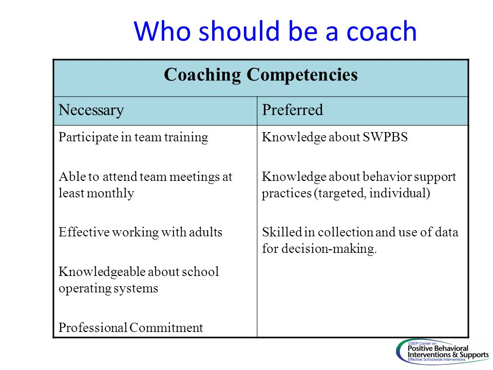 Coaching Competencies