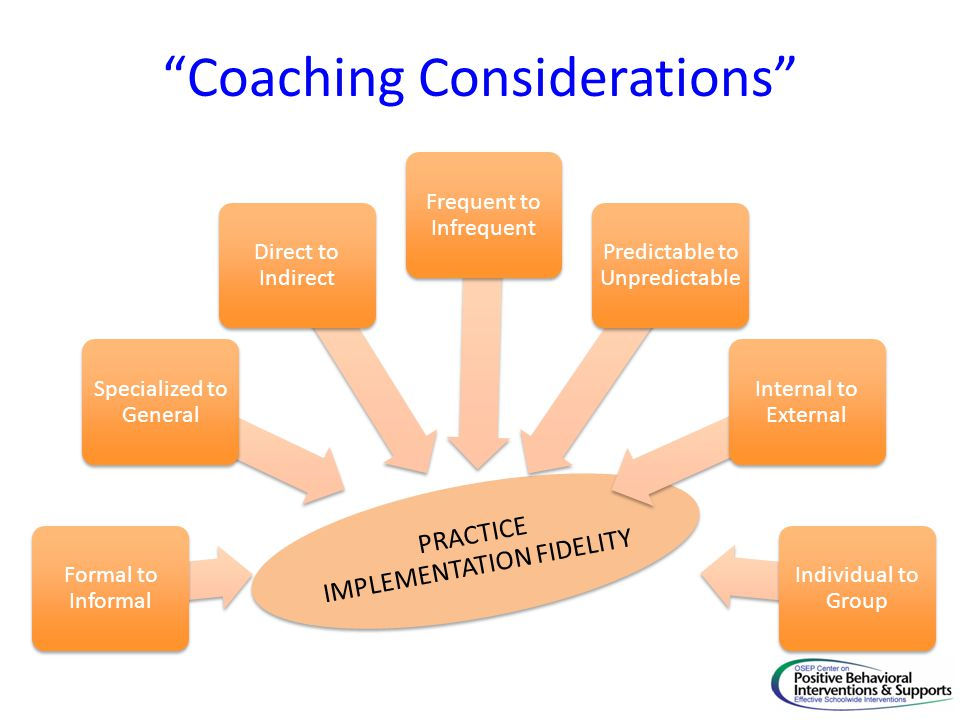 Coaching Considerations