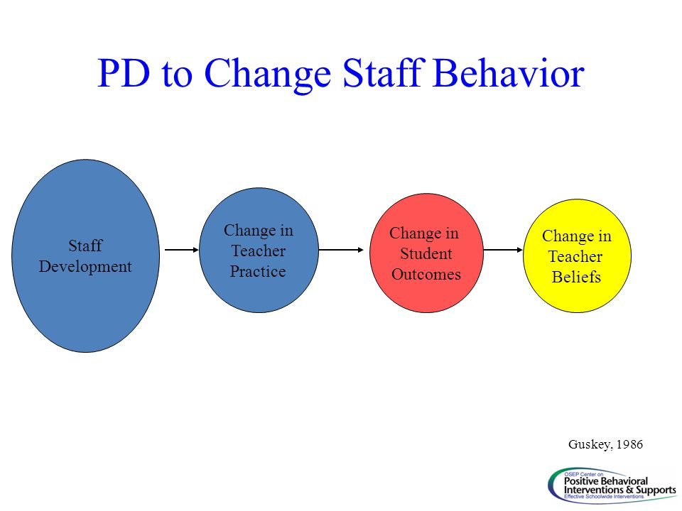 PD to Change Staff Behavior
