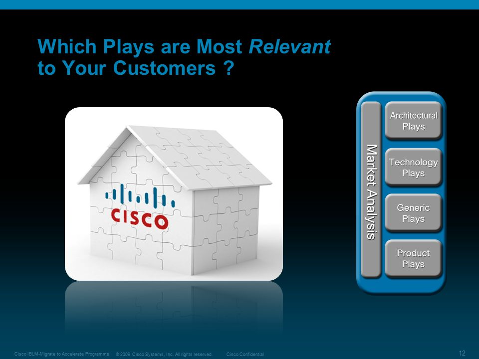 Which Plays are Most Relevant to Your Customers
