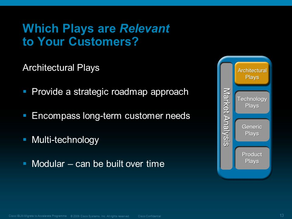 Which Plays are Relevant to Your Customers