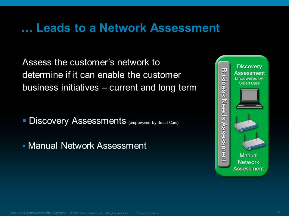 … Leads to a Network Assessment