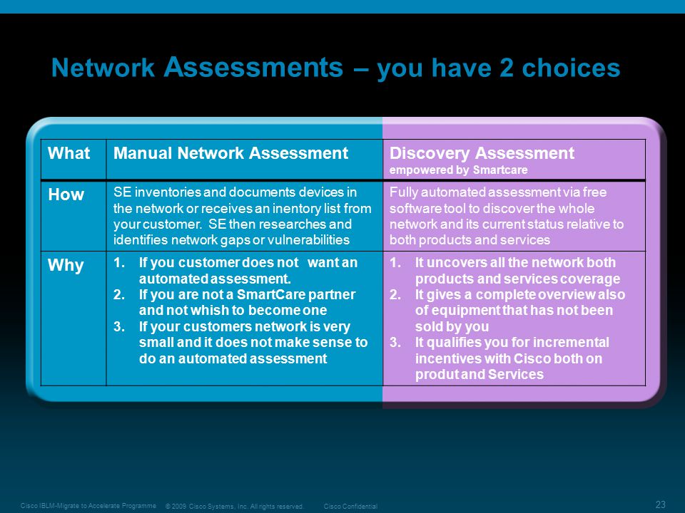 Network Assessments – you have 2 choices