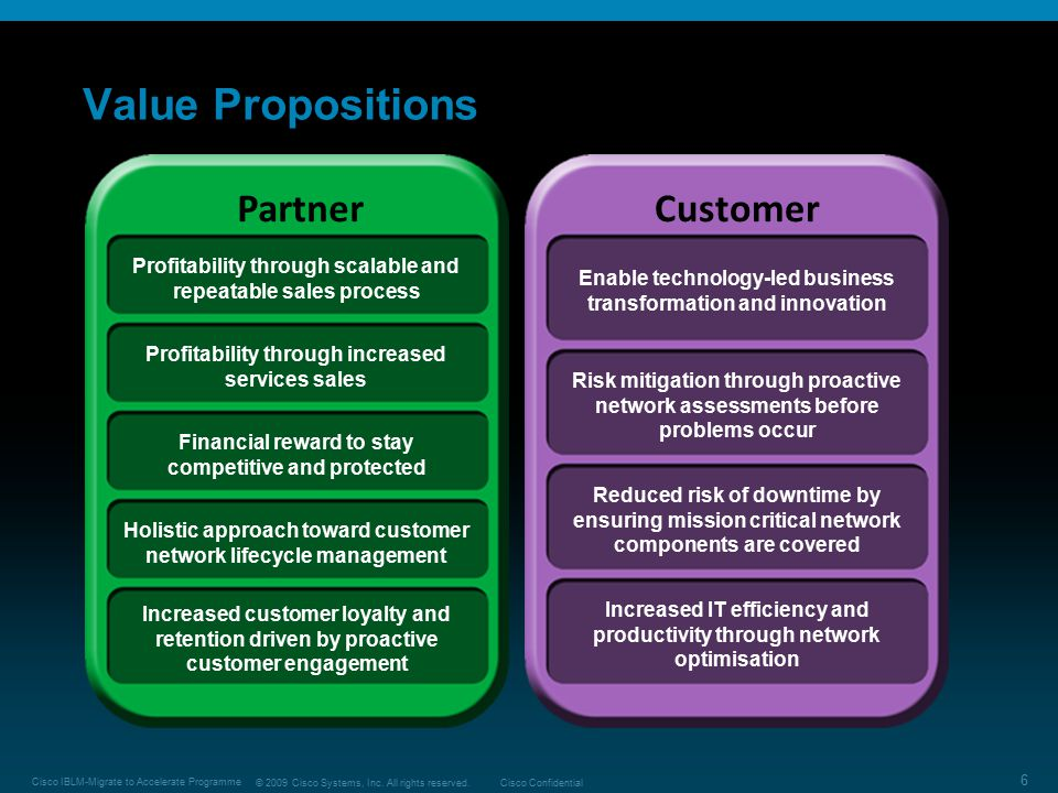 Value Propositions Partner Customer