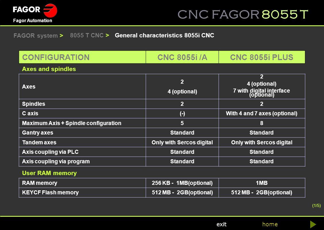 CONFIGURATION CNC 8055i /A CNC 8055i PLUS FAGOR system >