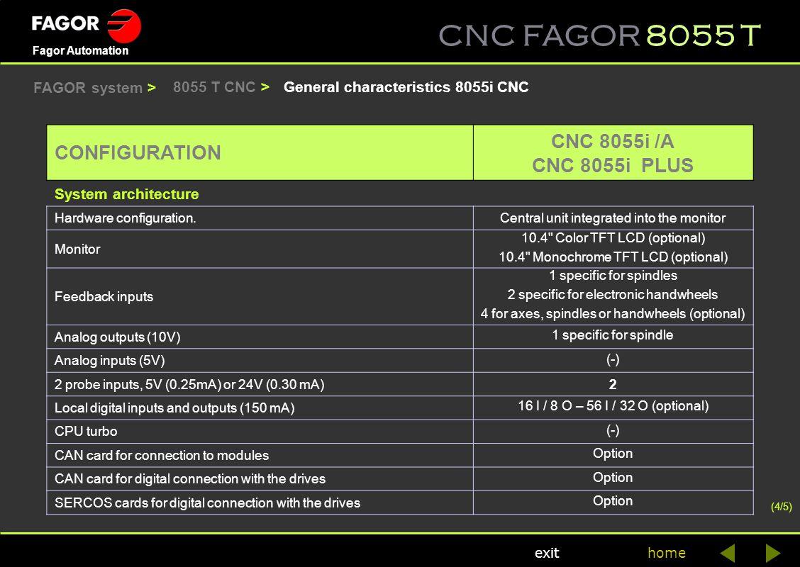 CNC 8055i /A CONFIGURATION CNC 8055i PLUS FAGOR system >