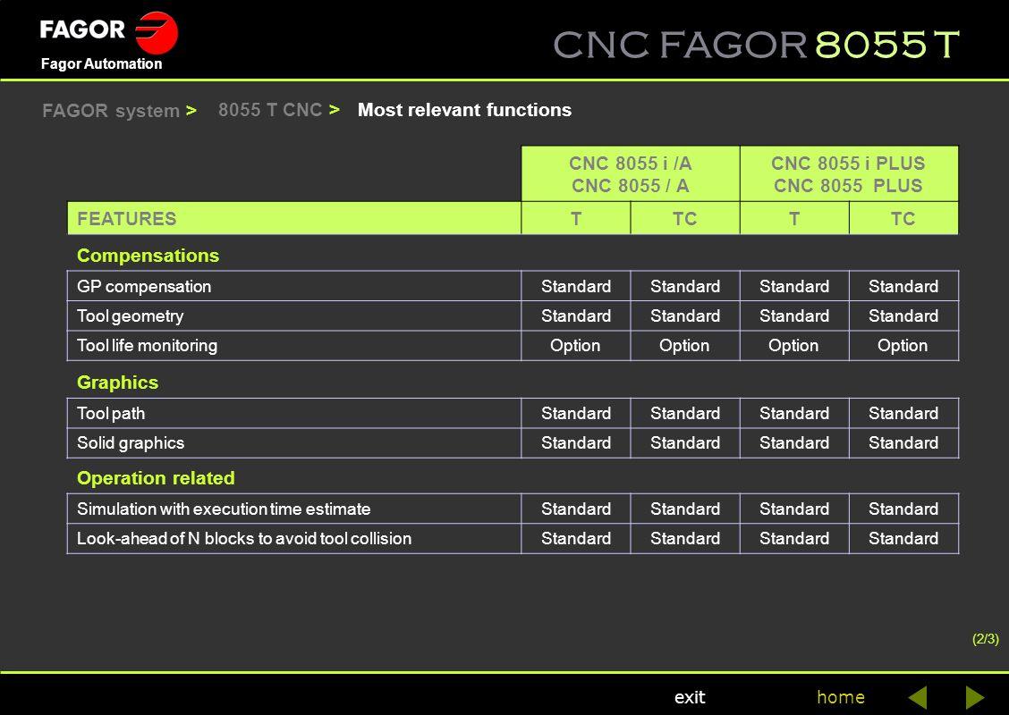 CNC 8055 i /A CNC 8055 / A CNC 8055 i PLUS CNC 8055 PLUS T TC