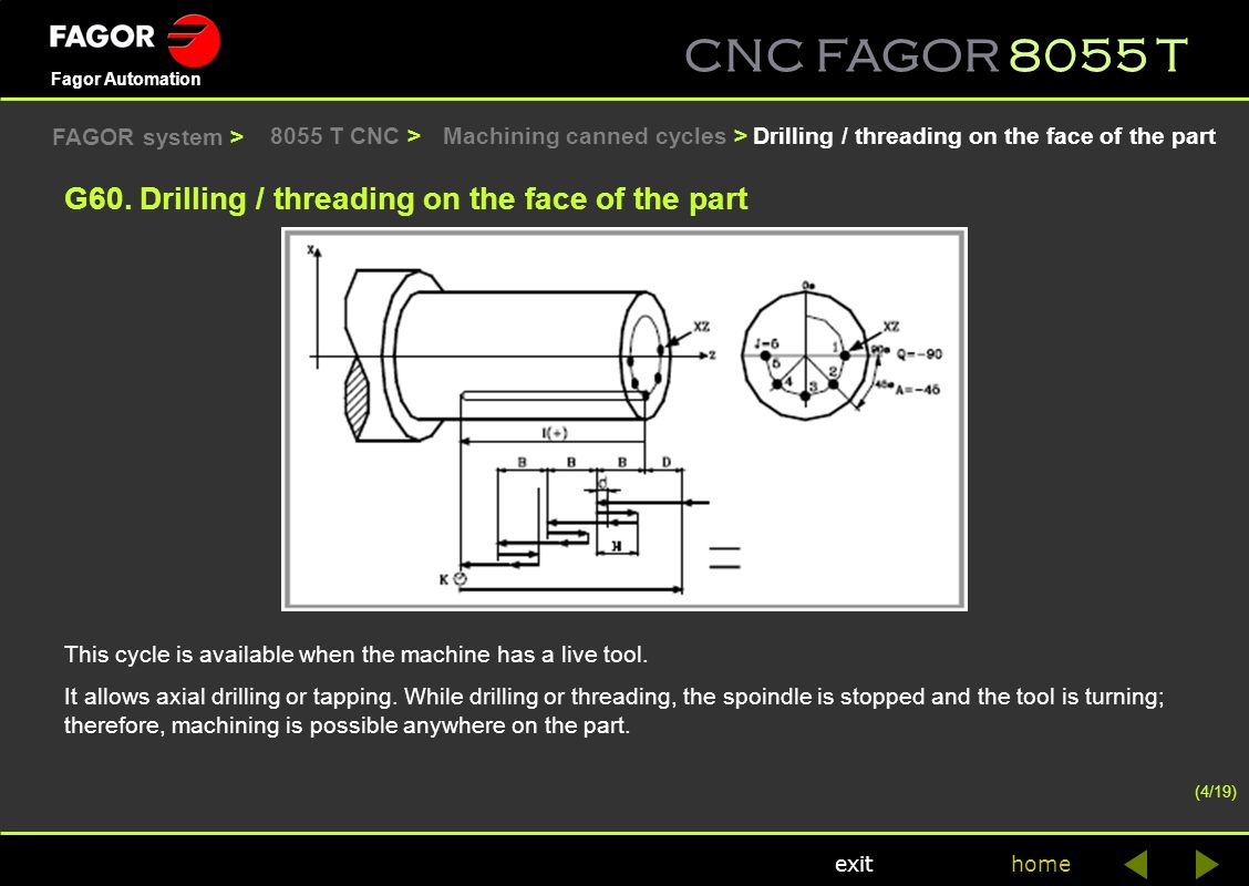 G60. Drilling / threading on the face of the part