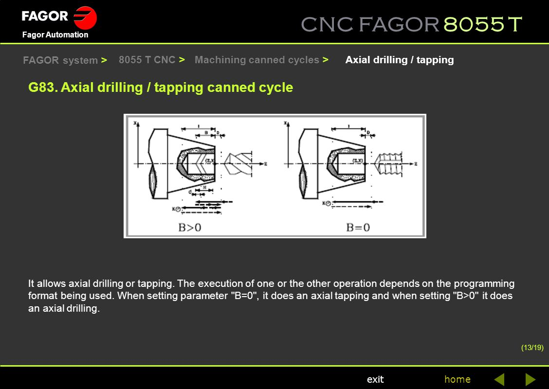 G83. Axial drilling / tapping canned cycle