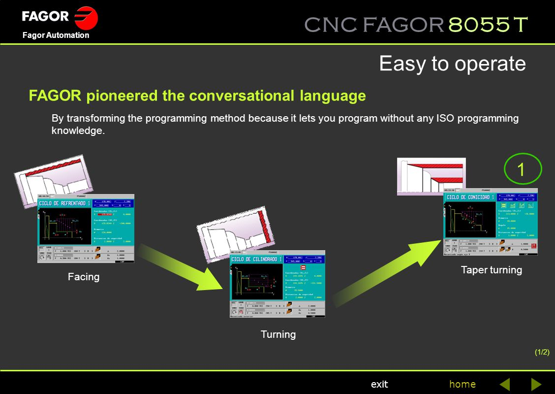 Easy to operate 1 FAGOR pioneered the conversational language