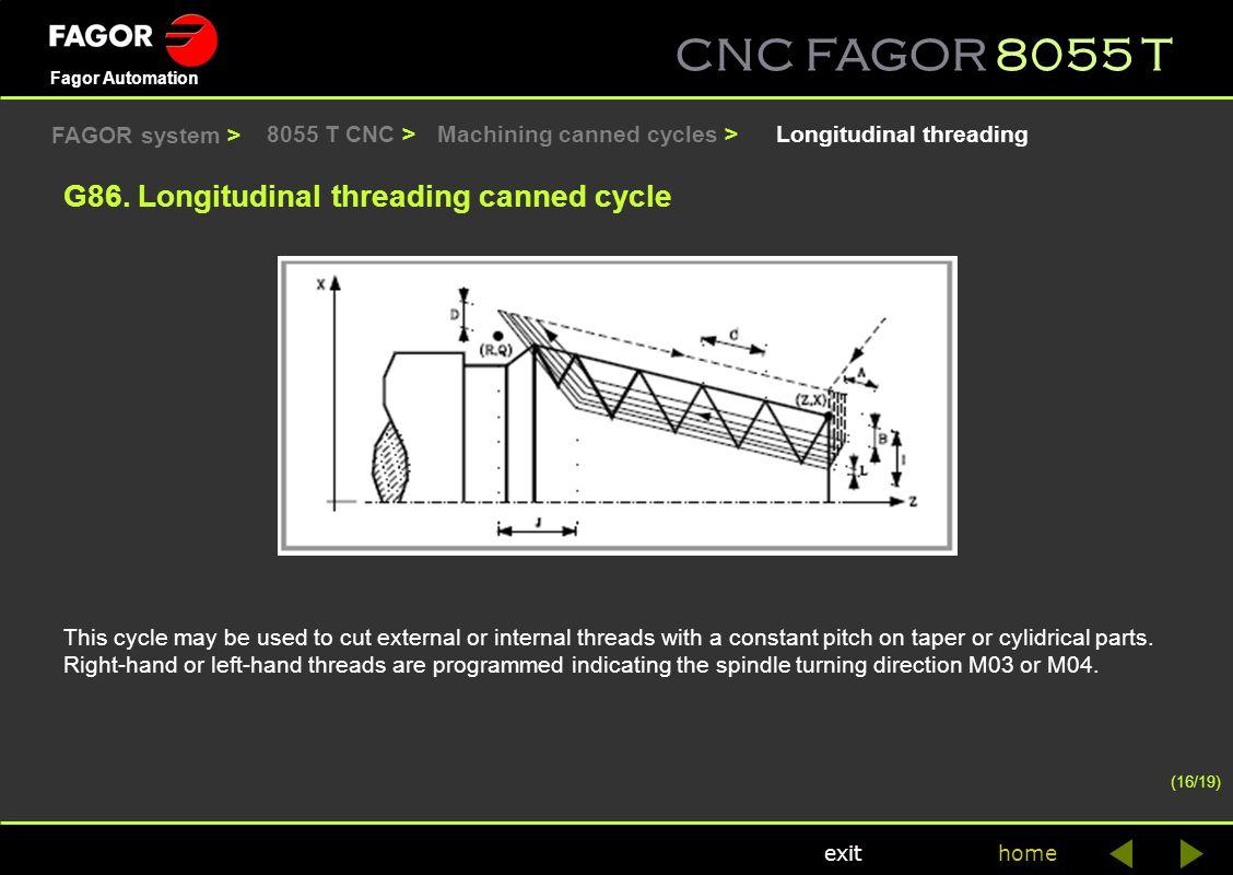 G86. Longitudinal threading canned cycle