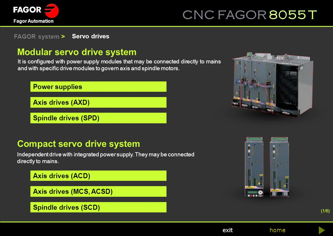 Modular servo drive system