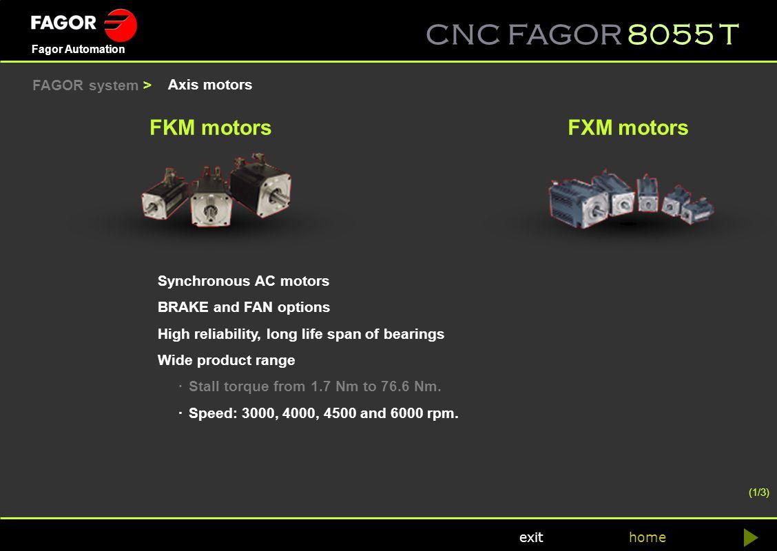 FKM motors FXM motors FAGOR system > Axis motors