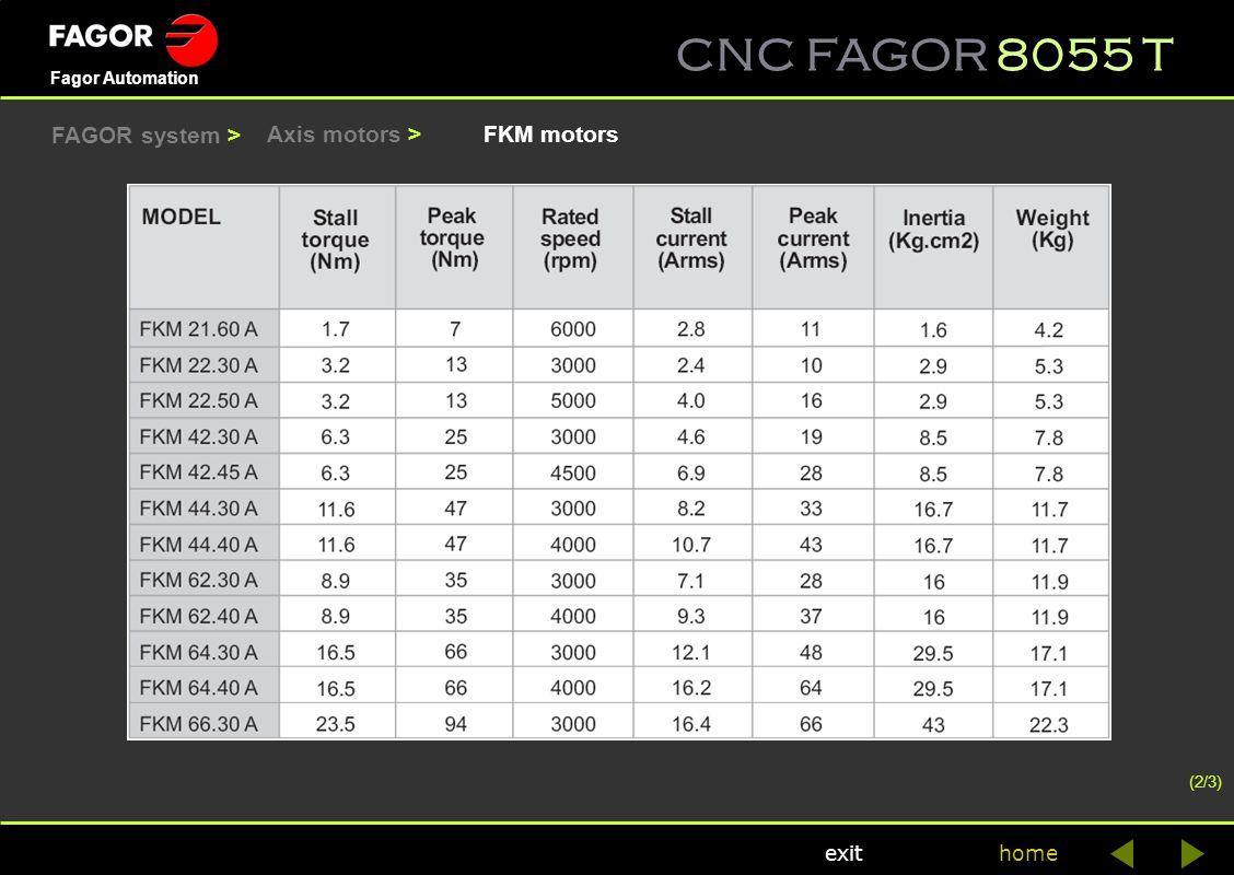 FAGOR system > Axis motors > FKM motors (2/3)