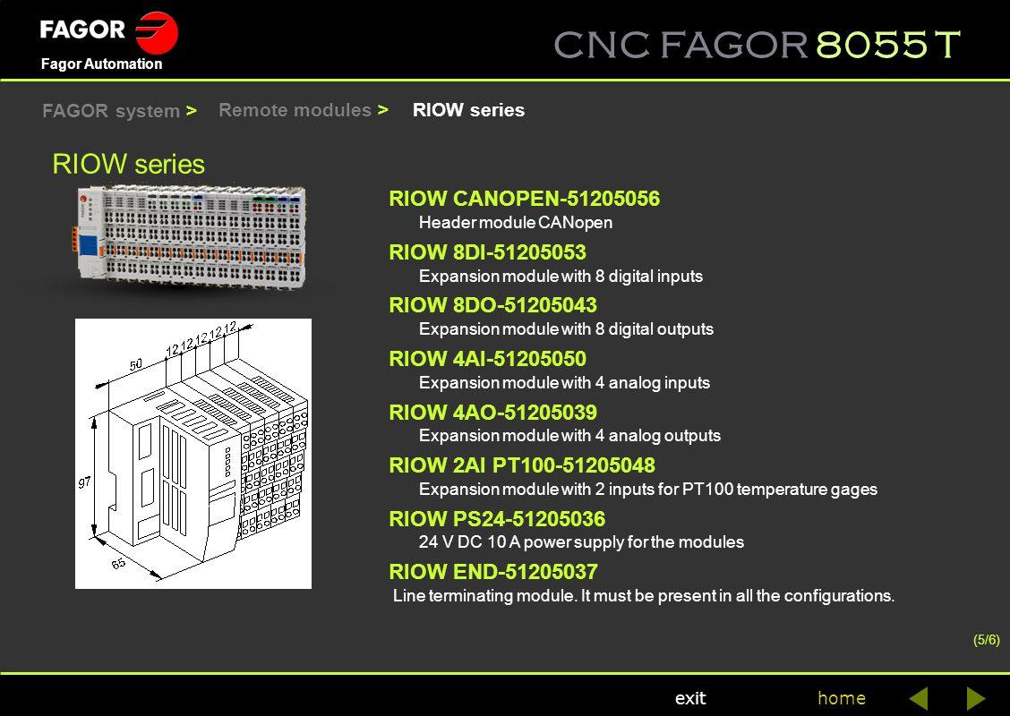 RIOW series RIOW CANOPEN-51205056 RIOW 8DI-51205053 RIOW 8DO-51205043