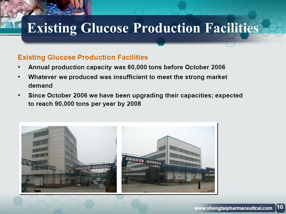 Existing Glucose Production Facilities