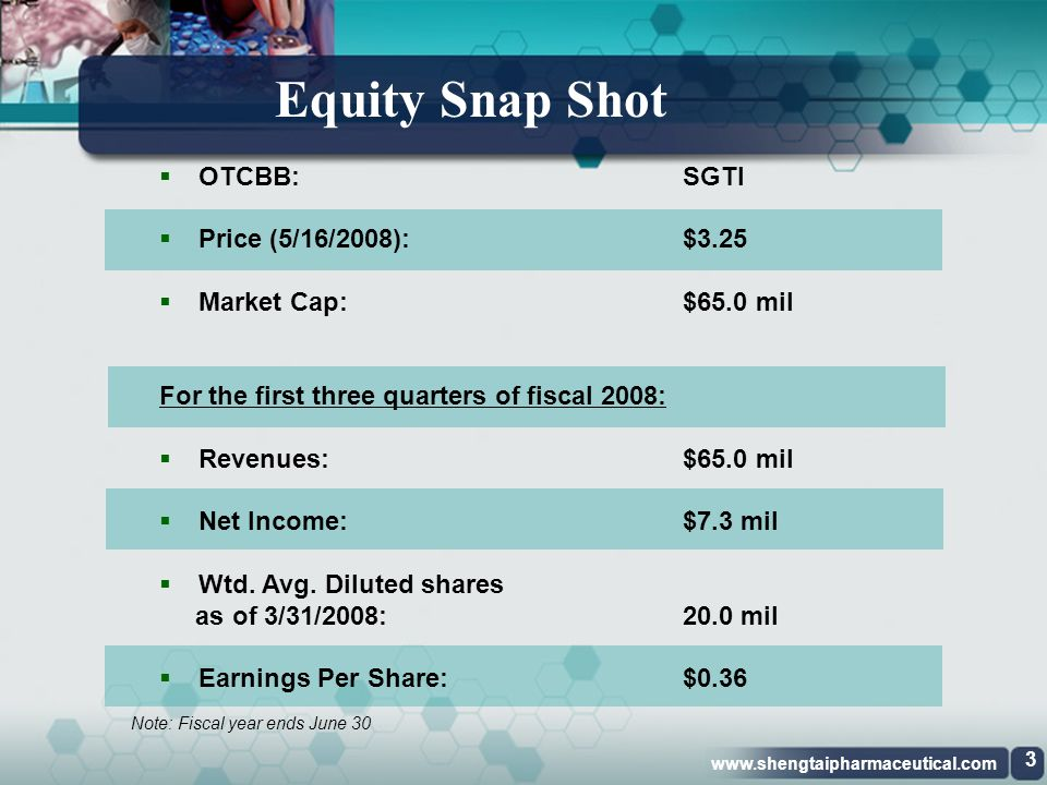 Equity Snap Shot OTCBB: SGTI Price (5/16/2008): $3.25