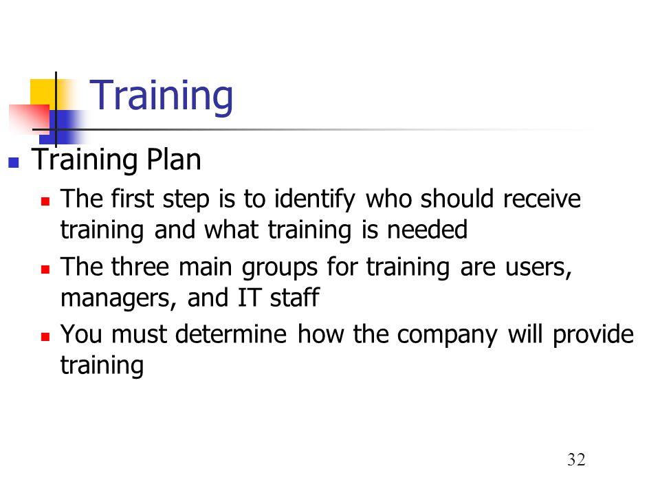 Training Training Plan