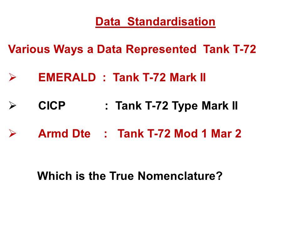 Data Standardisation Various Ways a Data Represented Tank T-72. EMERALD : Tank T-72 Mark II. CICP : Tank T-72 Type Mark II.