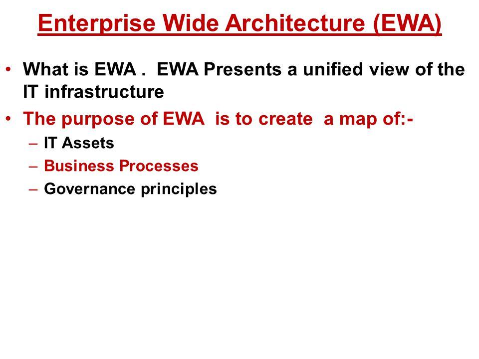 Enterprise Wide Architecture (EWA)