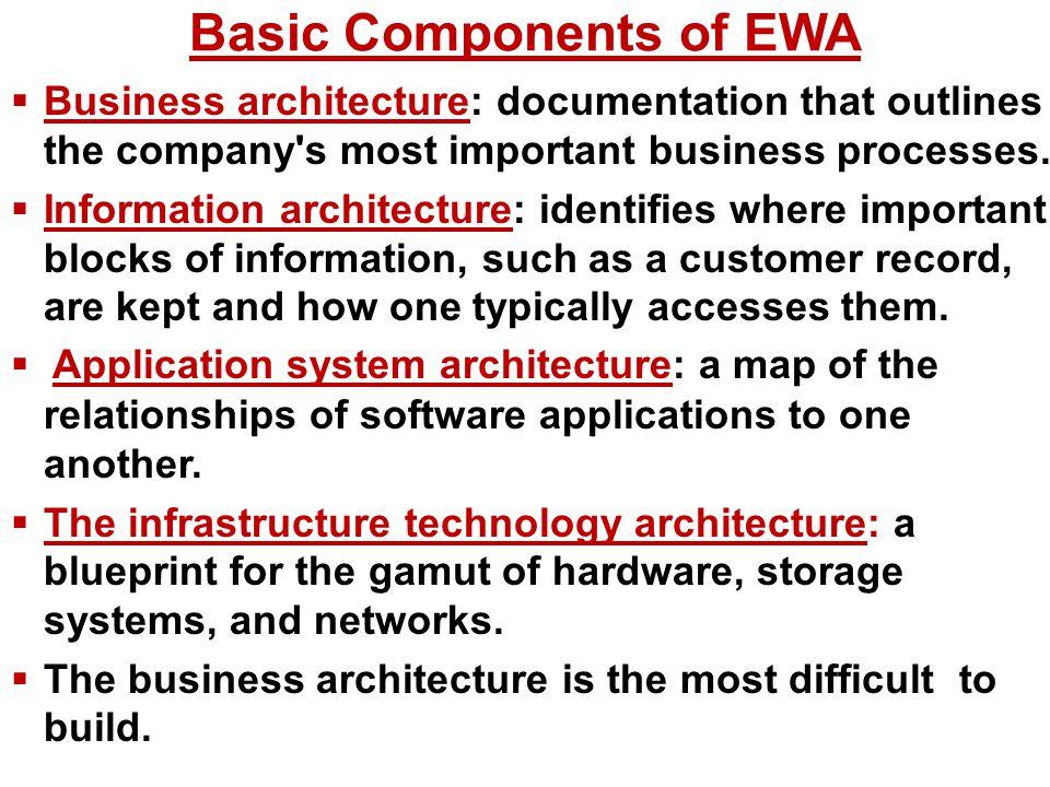 Basic Components of EWA