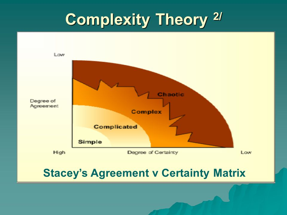 Stacey's Agreement v Certainty Matrix