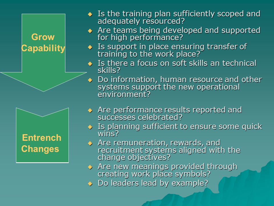 Grow Capability Entrench