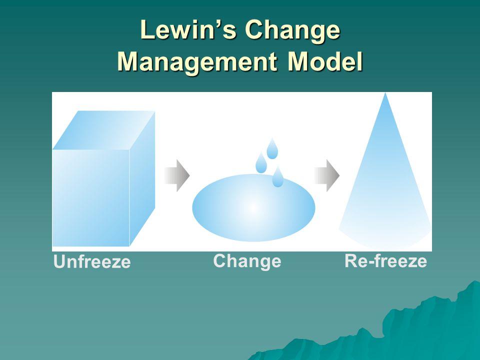 Lewin's Change Management Model
