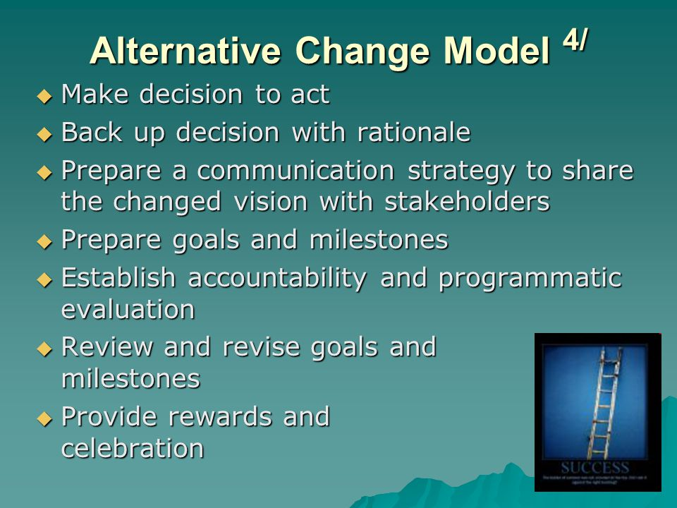 Alternative Change Model 4/