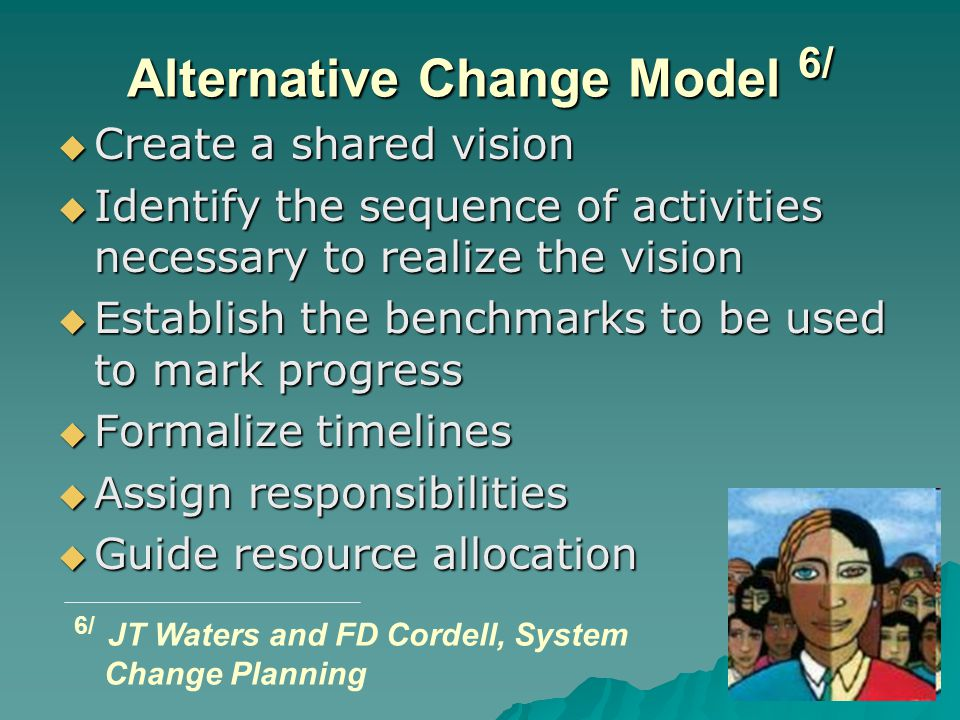 Alternative Change Model 6/